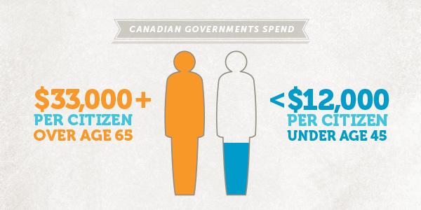 spending-gap.jpg