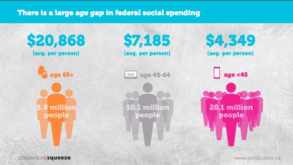 age-gap-federal.jpg