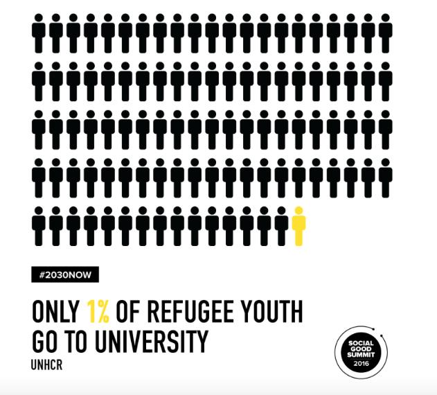Refugees_university.png