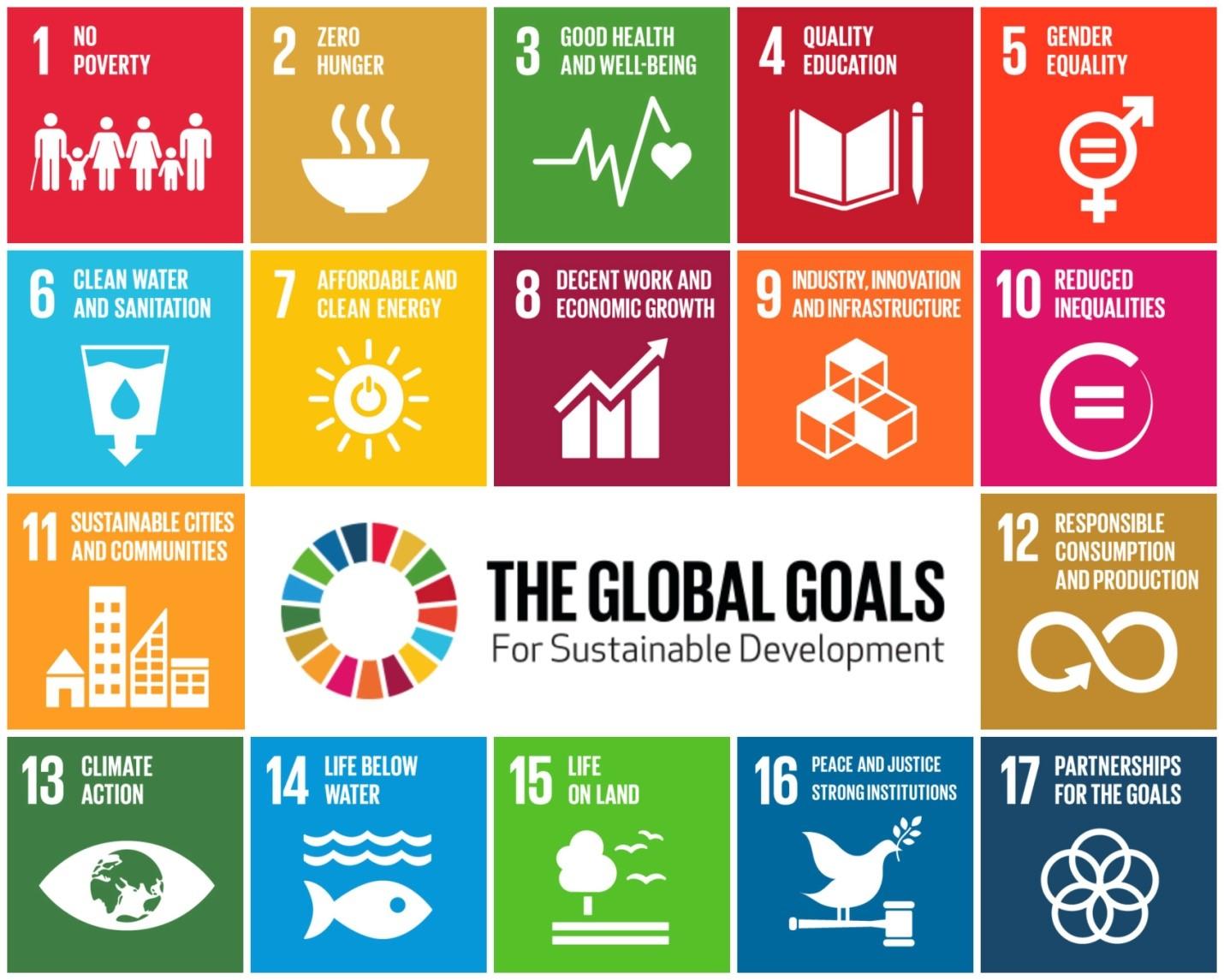 Favorite_SDG.jpg