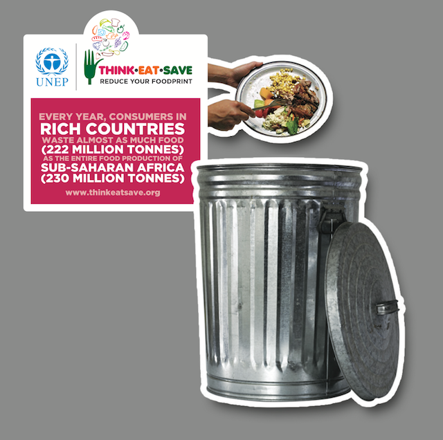 UNEP-Food-Waste-and-Loss.png