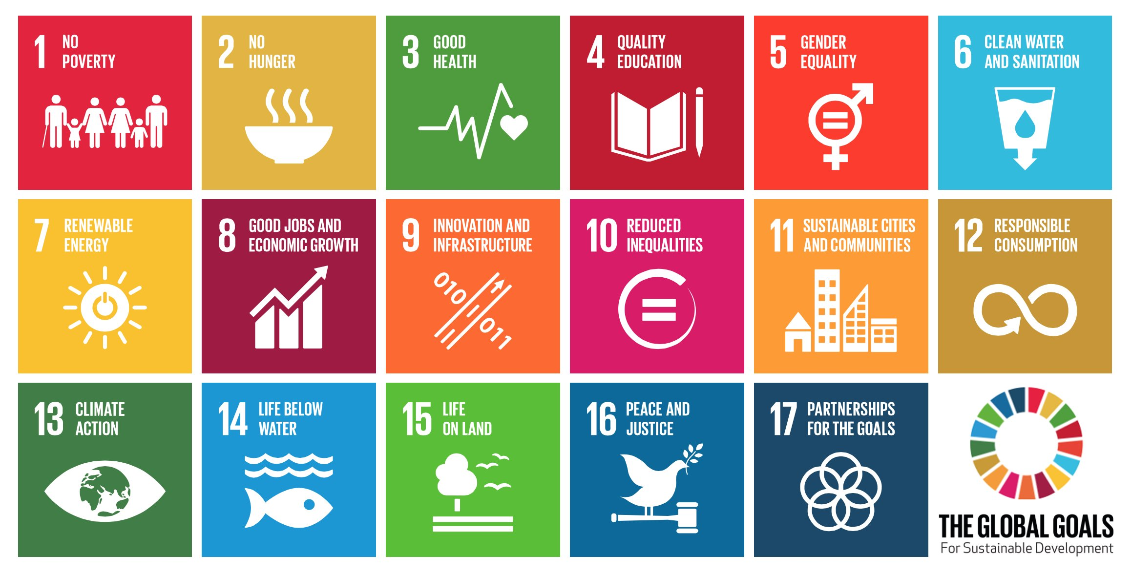 Global_Goals.JPG