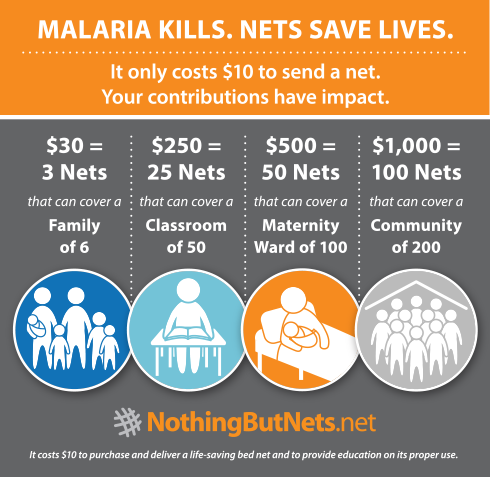1798-world-malaria-day-infographic-v3-1-outlined_kg.png