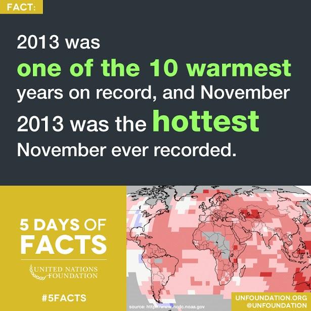 Inst-climate1.jpg