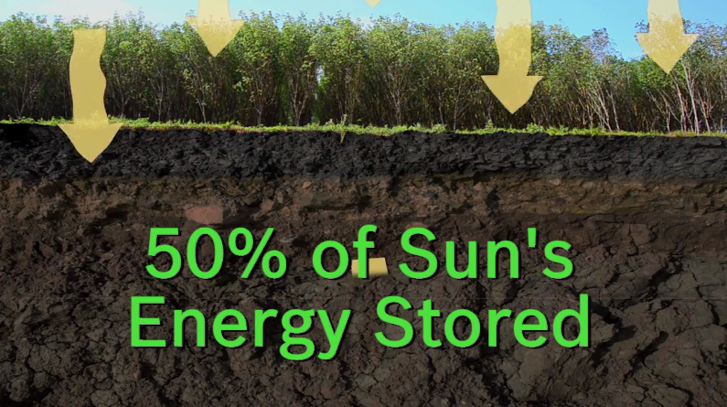 50_sun_energy_Stored.png