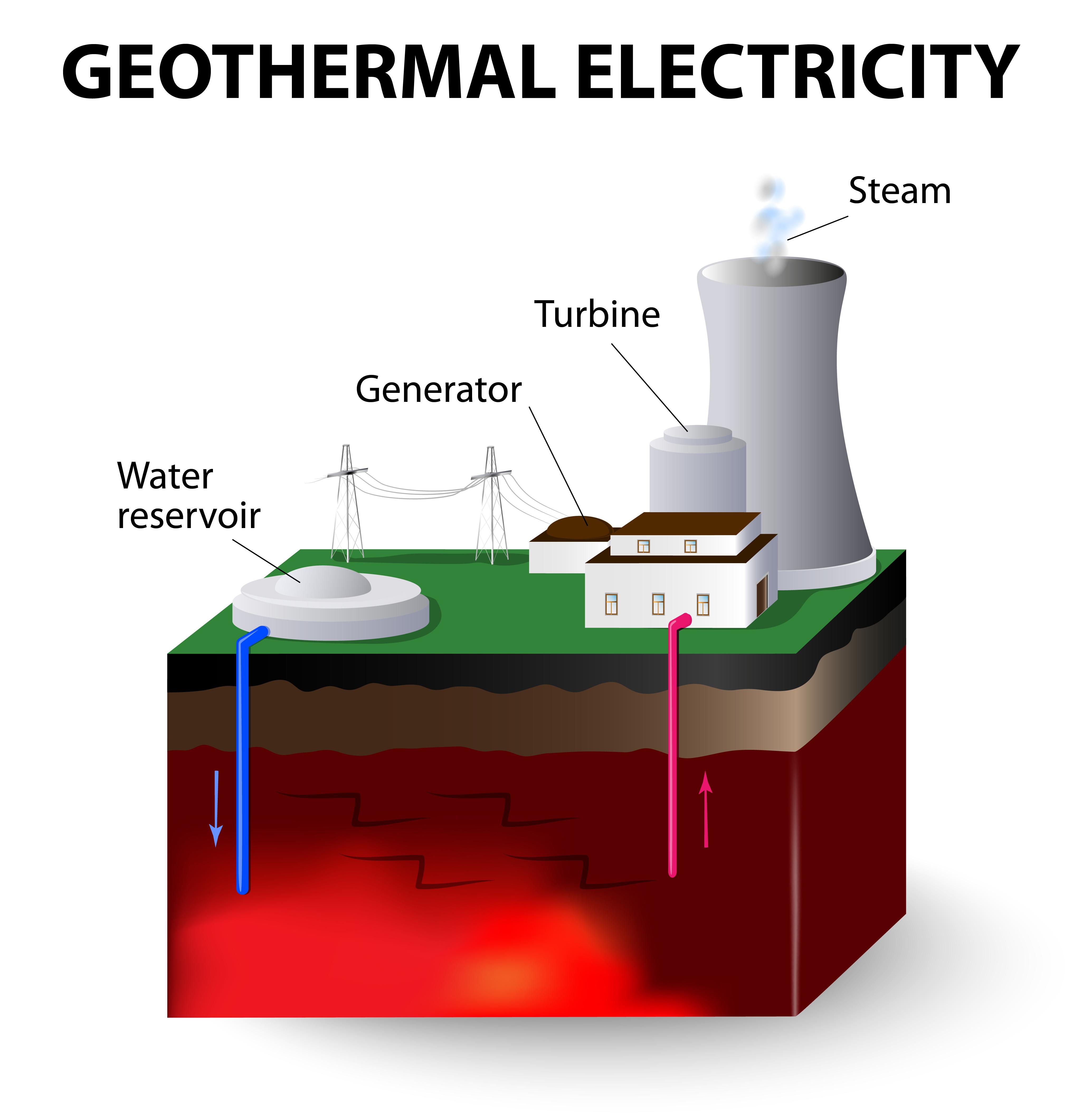 geothermal_electricity.jpg