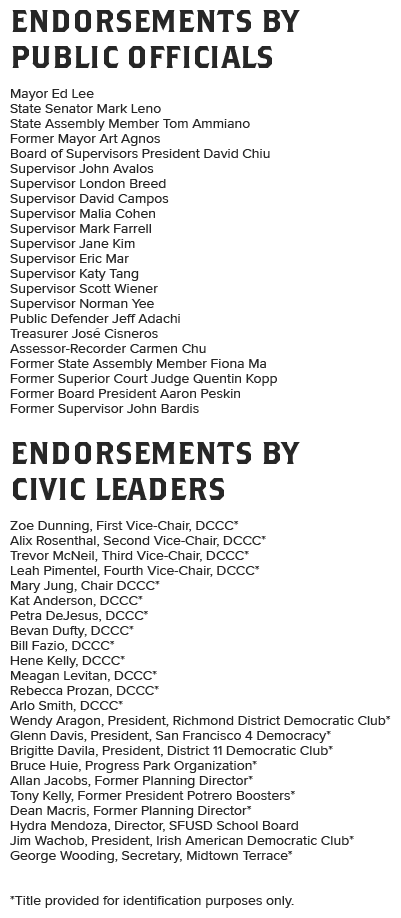 Endorsements by  Public Officials  Mayor Ed Lee State Senator Mark Leno State Assembly Member Tom Ammiano Former Mayor Art Agnos Board of Supervisors President David Chiu Supervisor John Avalos Supervisor London Breed Supervisor David Campos Supervisor Malia Cohen Supervisor Mark Farrell Supervisor Jane Kim Supervisor Eric Mar Supervisor Katy Tang Supervisor Norman Yee Supervisor Scott Wiener Public Defender Jeff Adachi Treasurer Jose Cisneros Assessor-Recorder Carmen Chu Former State Assembly Member Fiona Ma Former Superior Court Judge Quentin Kopp Former Board President Aaron Peskin Former Supervisor John Bardis  Endorsements by  Civic Leaders  Zoe Dunning, First Vice-Chair, DCCC* Alix Rosenthal, Second Vice-Chair, DCCC* Trevor McNeil, Third Vice-Chair, DCCC* Leah Pimentel, Fourth Vice-Chair, DCCC* Mary Jung, Chair DCCC* Kat Anderson, DCCC* Petra DeJesus, DCCC* Bevan Dufty, DCCC* Bill Fazio, DCCC* Hene Kelly, DCCC* Meagan Levitan, DCCC* Rebecca Prozan, DCCC* Arlo Smith, DCCC* Wendy Aragon, President, Richmond District Democratic Club* Glenn Davis, President, San Francisco 4 Democracy* Brigitte Davila, President, District 11 Democratic Club* Bruce Huie, Progress Park Organization* Allan Jacobs, Former Planning Director* Tony Kelly, Former President Potrero Boosters* Dean Macris, Former Planning Director* Hydra Mendoza, Director, SFUSD School Board Jim Wachob, President, Irish American Democratic Club* George Wooding, Secretary, Midtown Terrace*    *Title provided for identification purposes only.