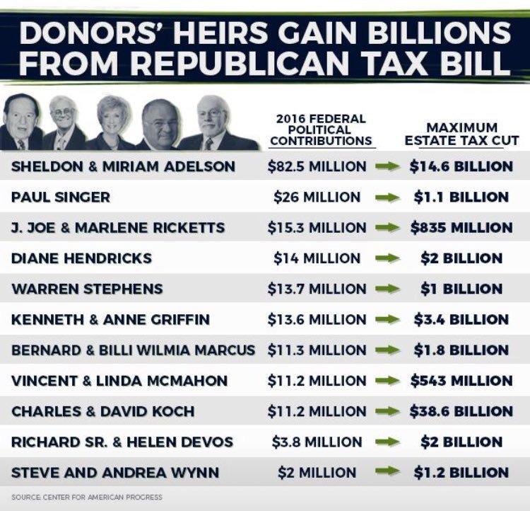 billionaires_estate_tax.png