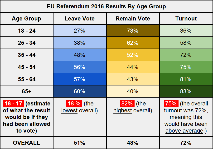 eu_youth_vote_table.png