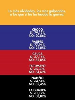 Colombia_-_Oct_2016_victimas-votaron-sicc81.jpg