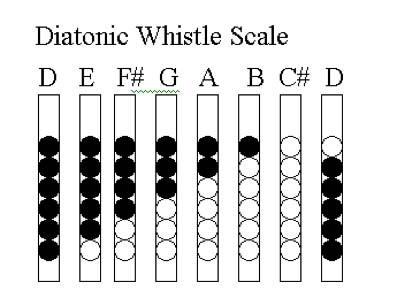 DiatonicScale.jpg