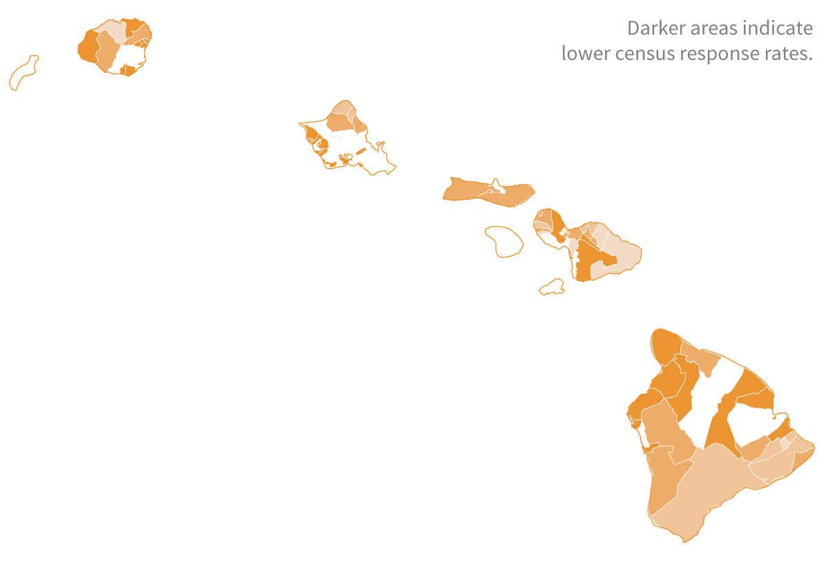 Census Hawaiʻi Children S Action Network