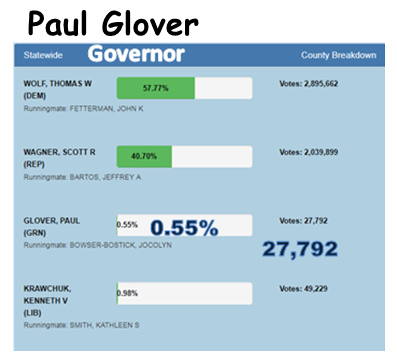 Results_Glover.PNG