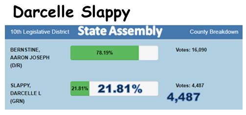 Results_Slappy.PNG