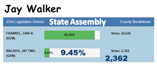 Results_Walker.PNG