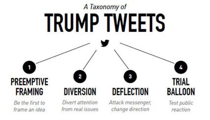 TrumpTweetsTaxonomy2.jpg