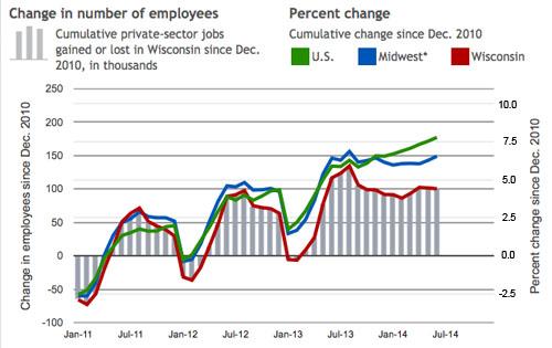 Wsj_jobs_chart_500.jpg