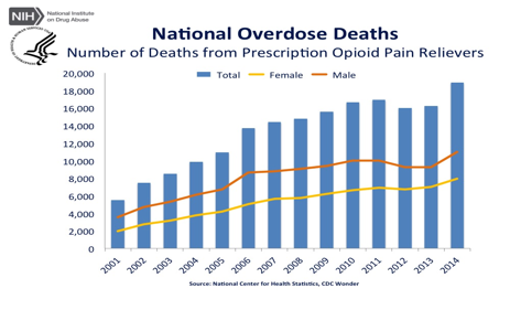 heroinOverdose.png