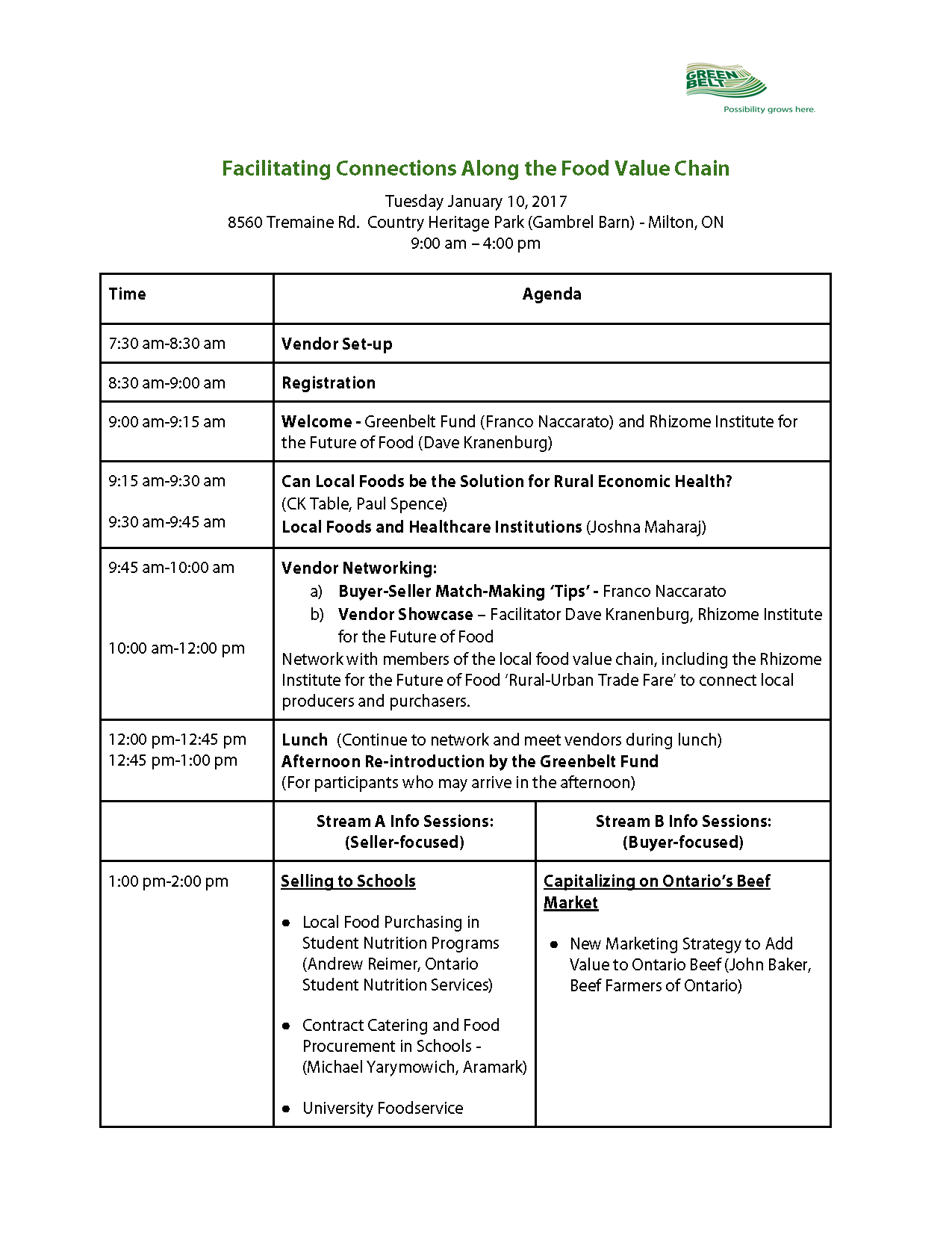 FinalAgenda-January102017Workshop-FacilitatingConnectionsAlongtheFoodValueChain_Page_1.png