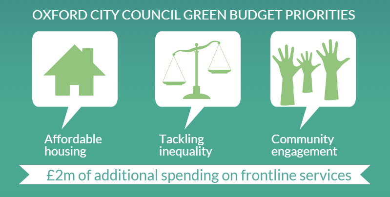 Green_City_Budget_Priorities.png