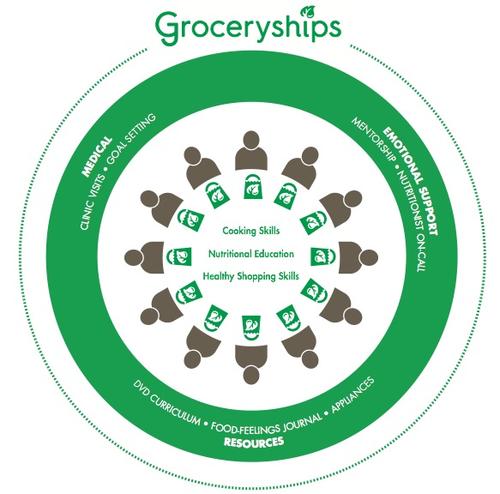 Groceryships_Image.png