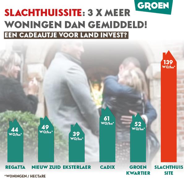 Groen-Bouwprojecten.jpg