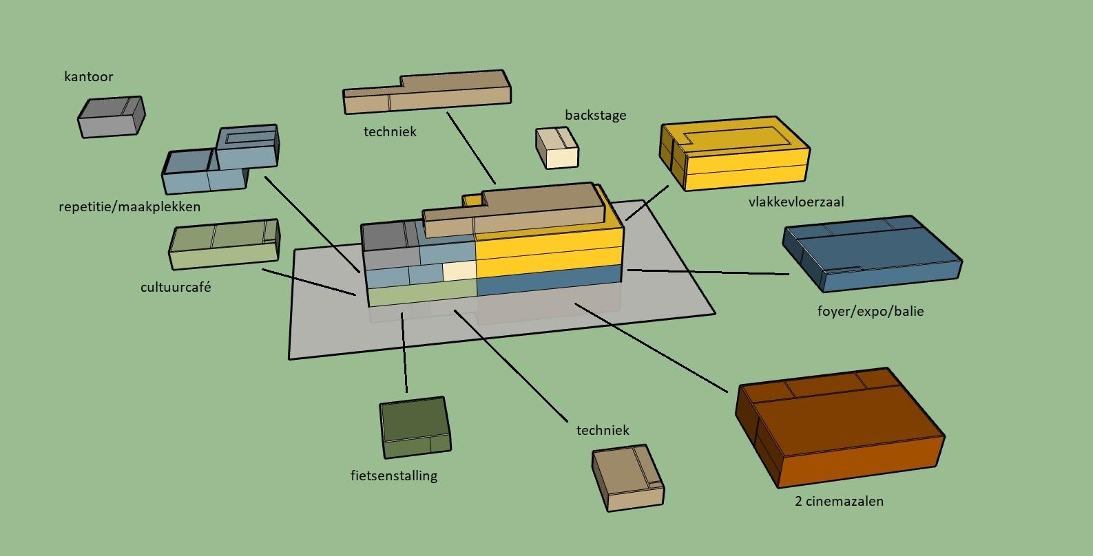 Een schematische voorstelling van het nieuwe cultuurhuis.