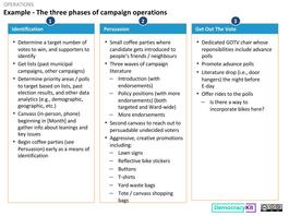 Operations: Voter Contact Phases & Strategy Template