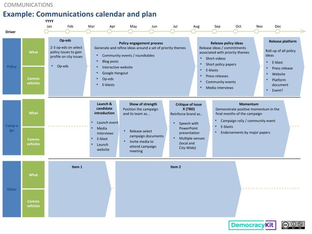 Example Communications Calendar And Plan  Political Campaigns