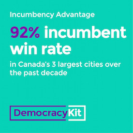Incumbency Advantage
