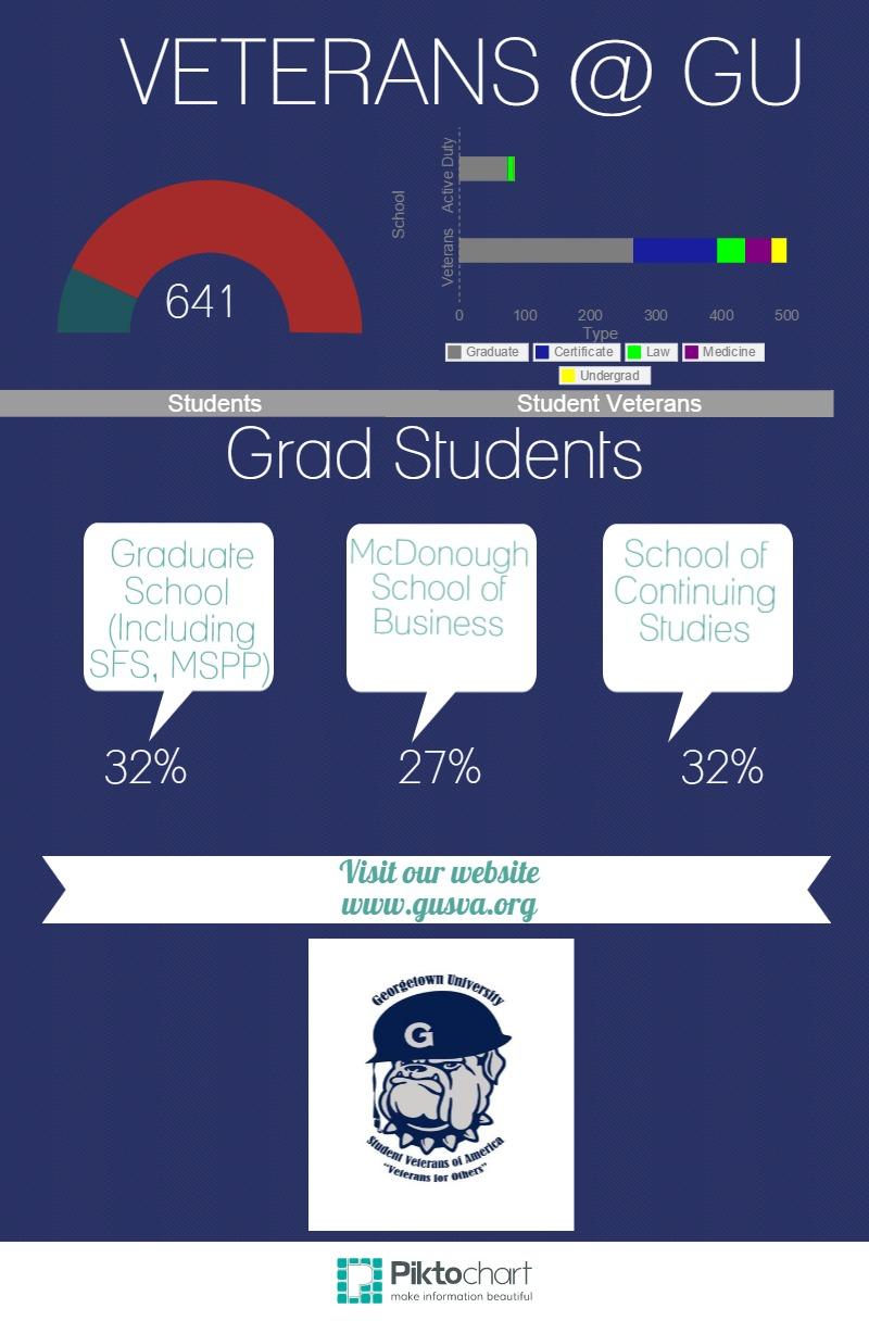 Georgetown_Stats.jpg