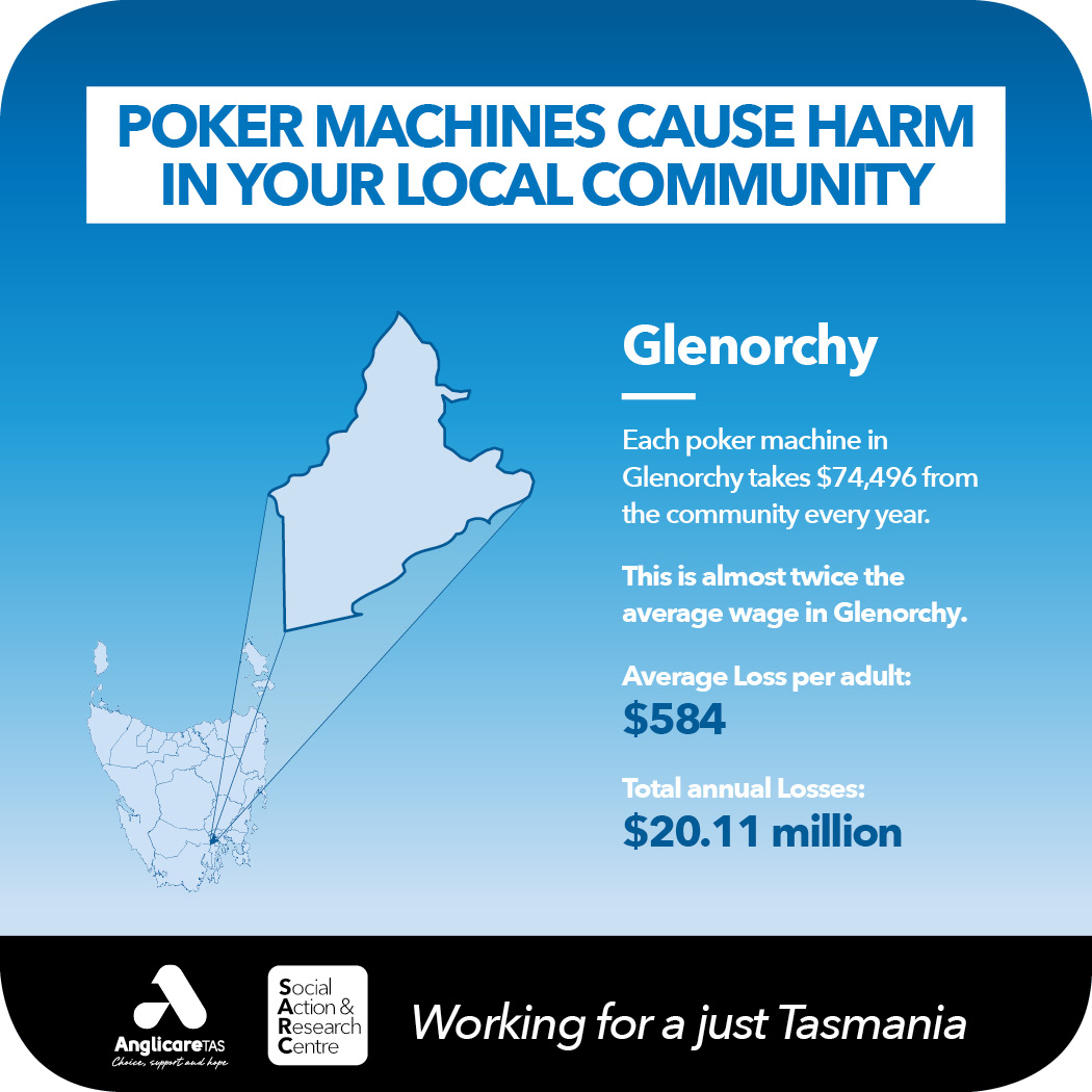 Local_Community_Infographic_-_Glenorchy_.jpg