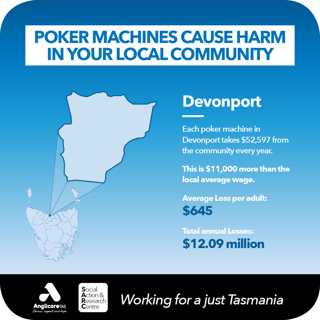 Local_Community_Infographic_-_Devonport.jpg