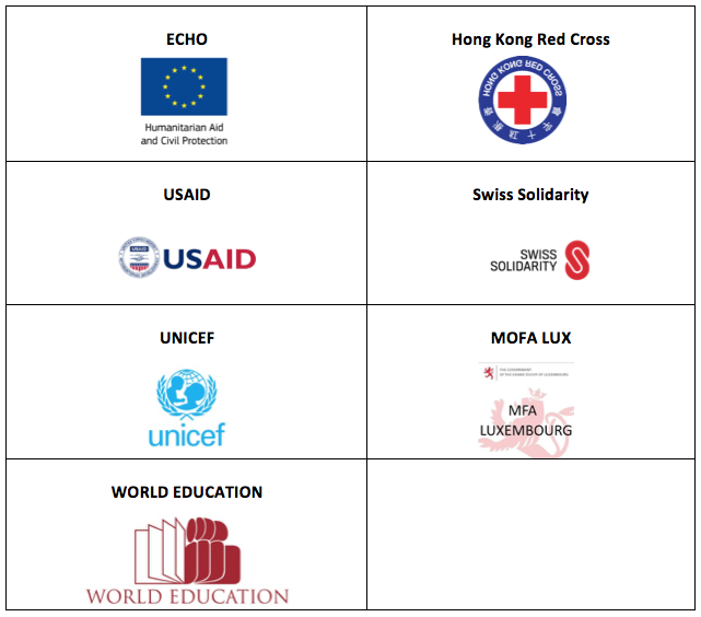 Nepal_donors.png