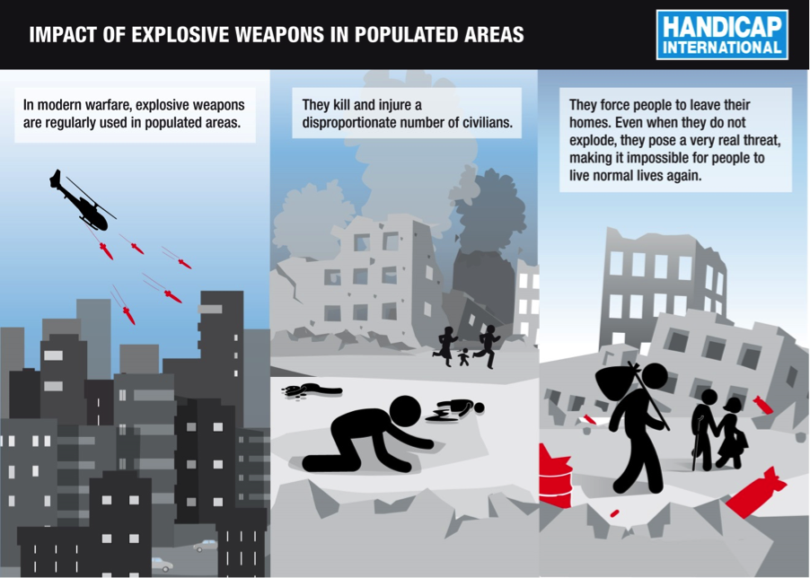 c_Handicap-International__Aleppo_bombing_infographic.png