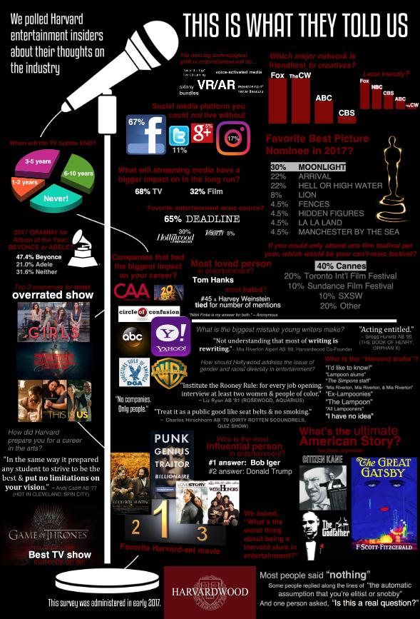 2017_Entertainment_Survey.png