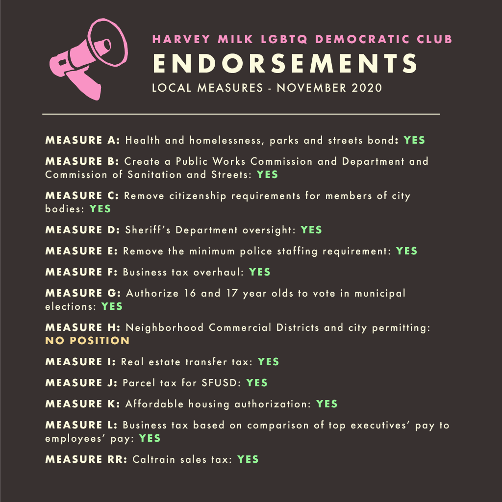 Endorsements_Measures.png