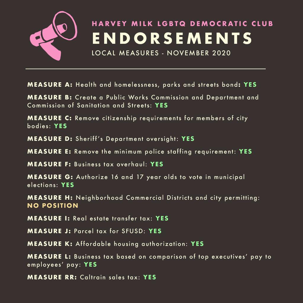 Endorsements_Measures.png
