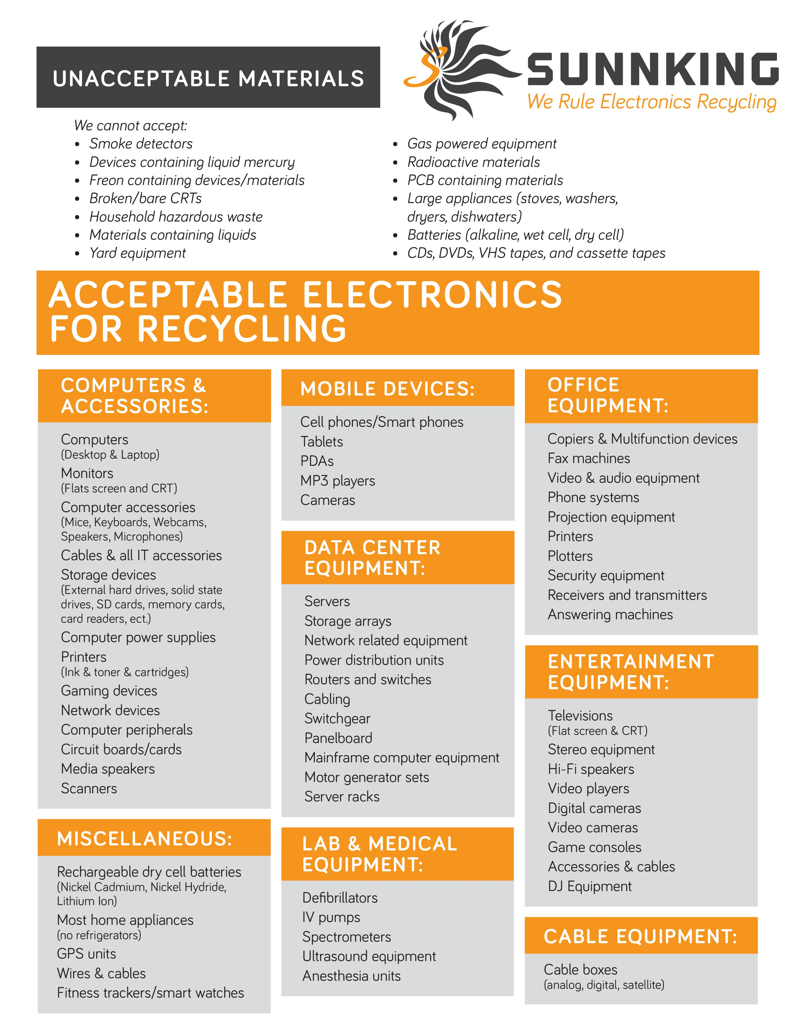 Acceptable-materials-list-sunnking_2018.jpg