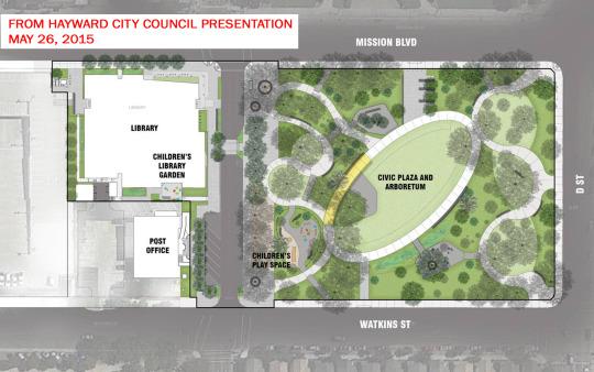 Heritage Plaza Plans