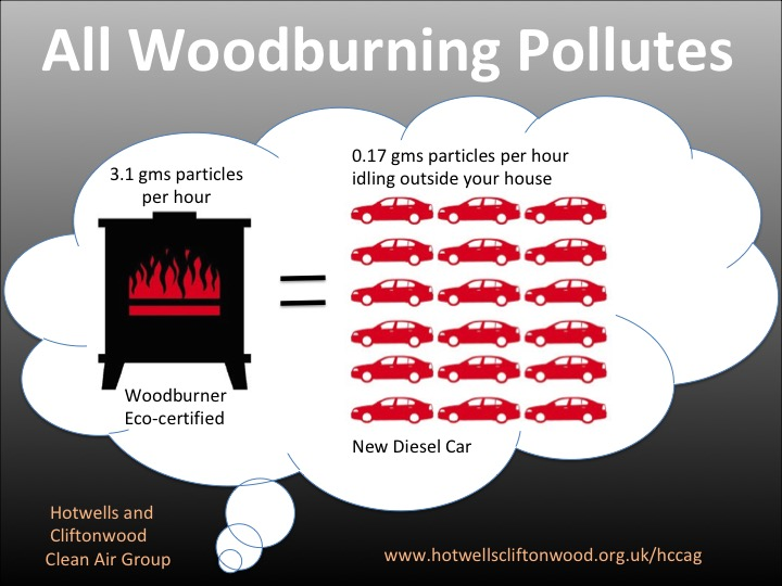 woodburner leaflet picture