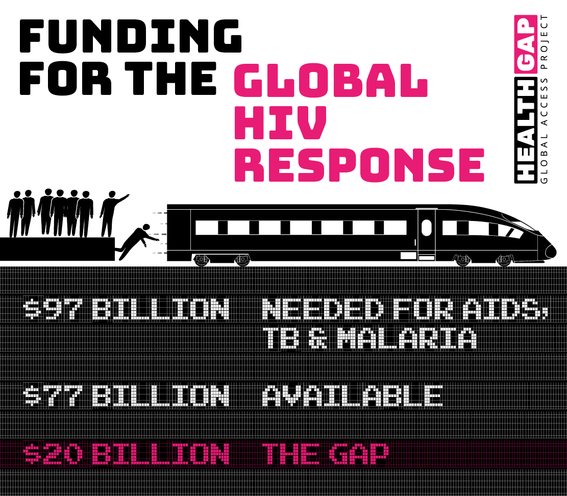 Funding_for_the_HIV_Response_Mind_the_Gap.jpg