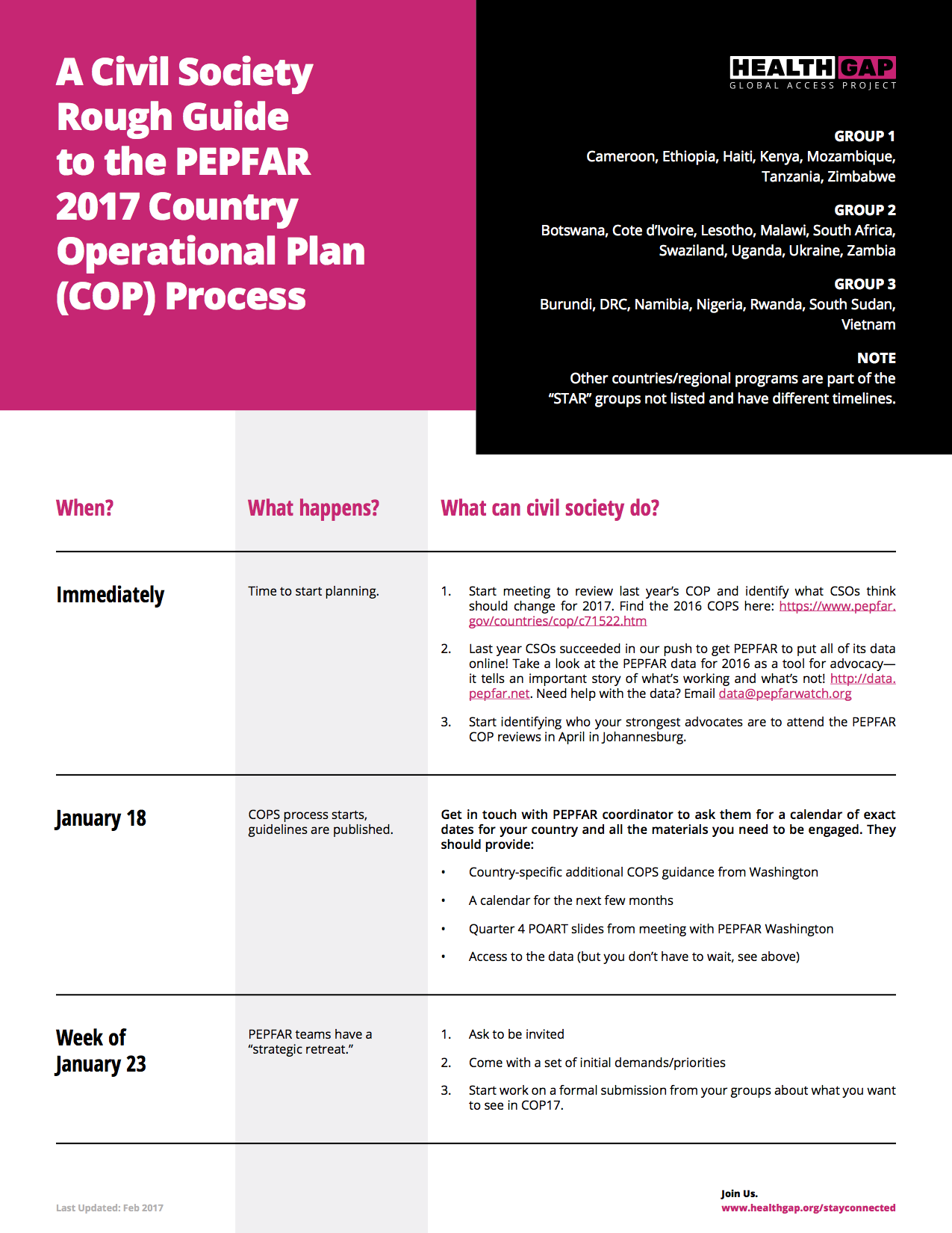 Civil_Society_Rough_Guide_to_PEPFAR_2017_COP_Process___Page_1.png