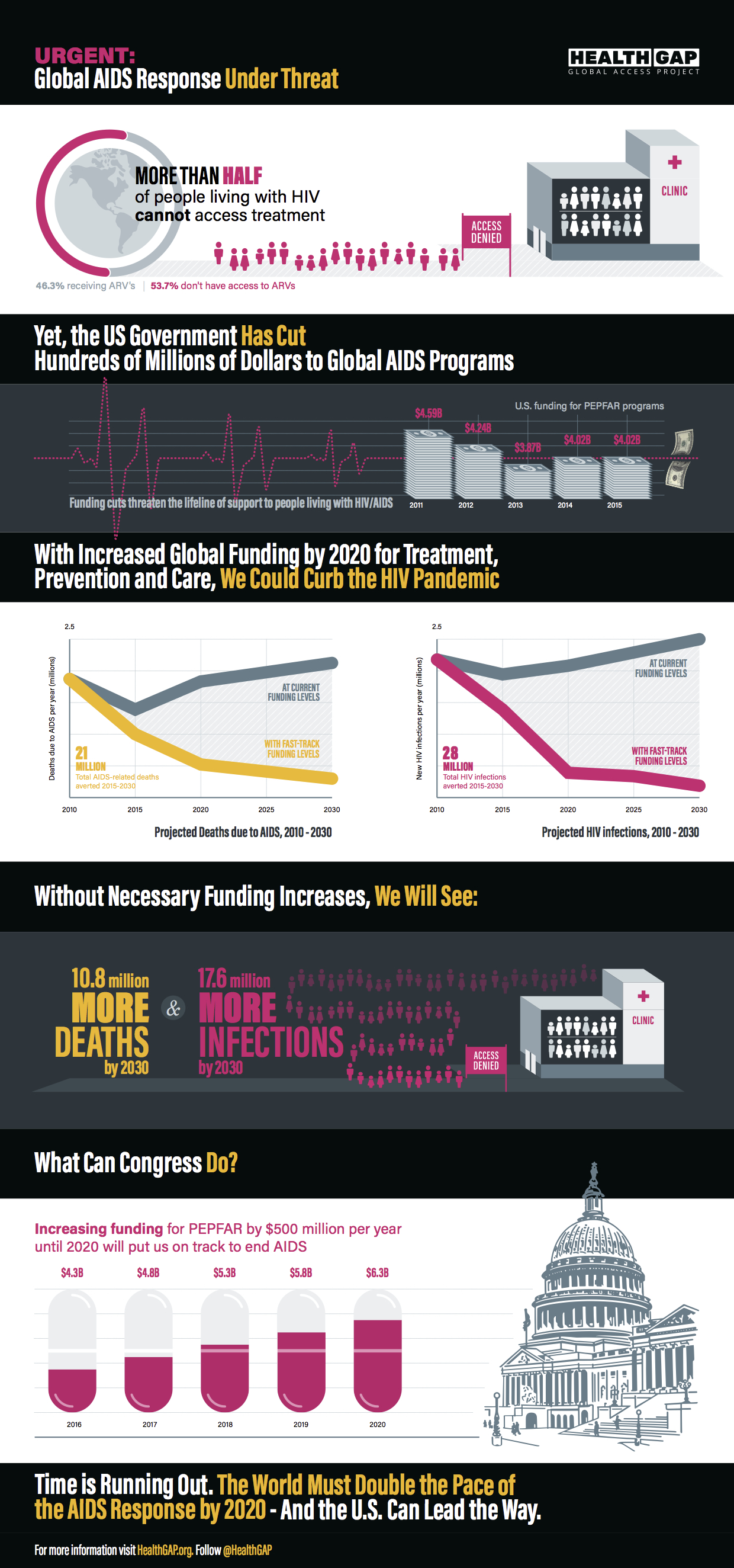 Funding_Ask_Infographics_No_Bleed.jpg
