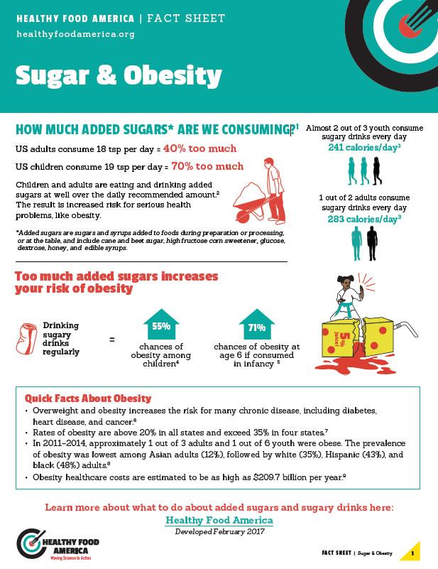 Sugar_Obesity_final_021417.jpg