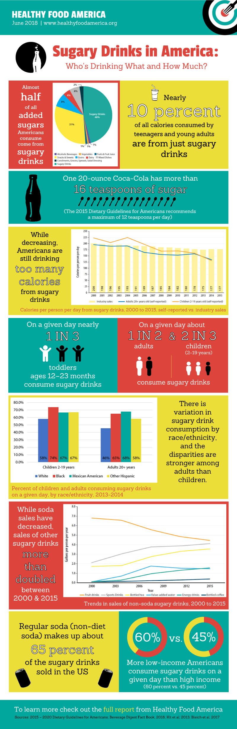 HFA-SSB-Report-Infographic.jpg
