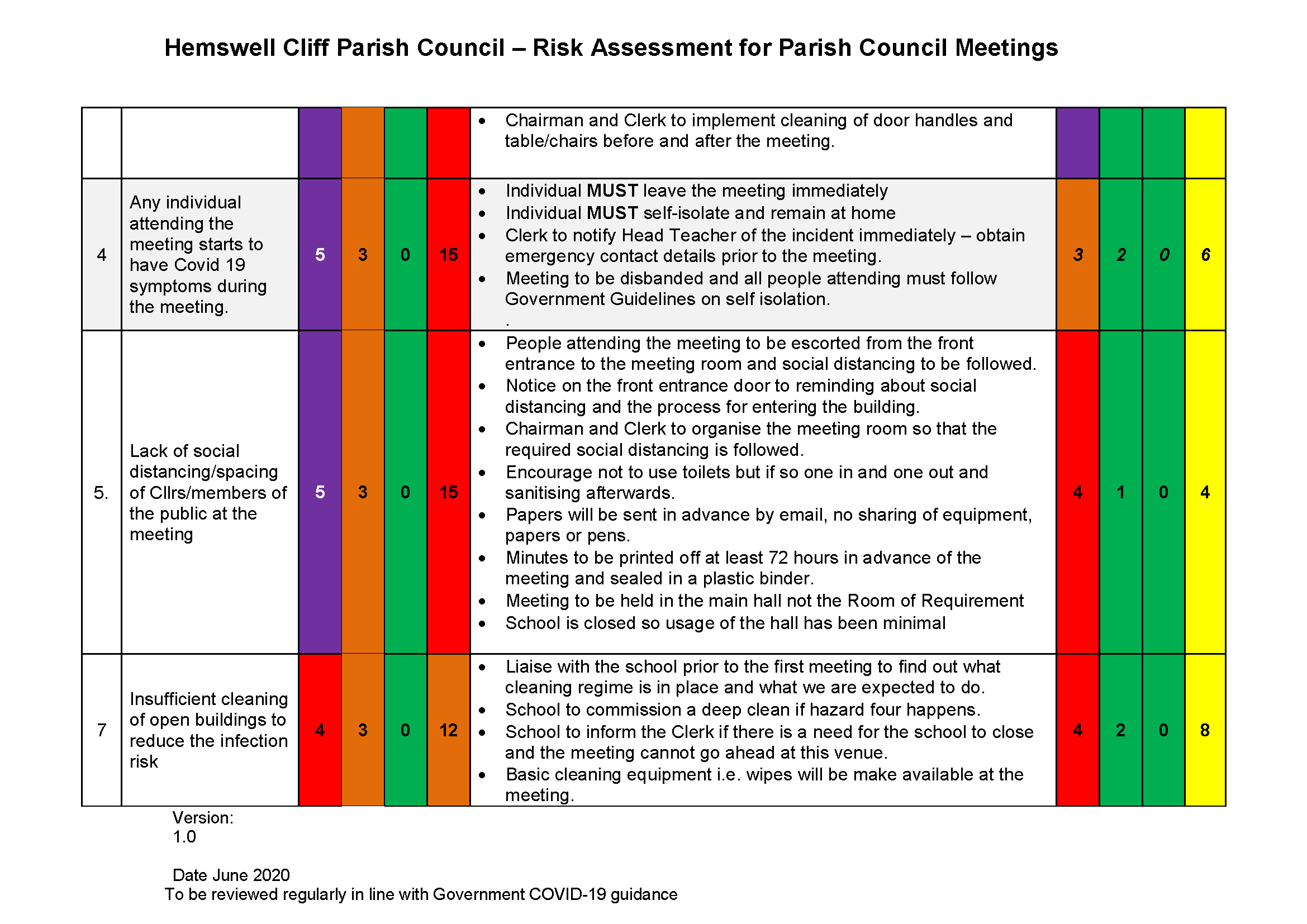 HCPC_risk_assessment_meetings_Page_3.png