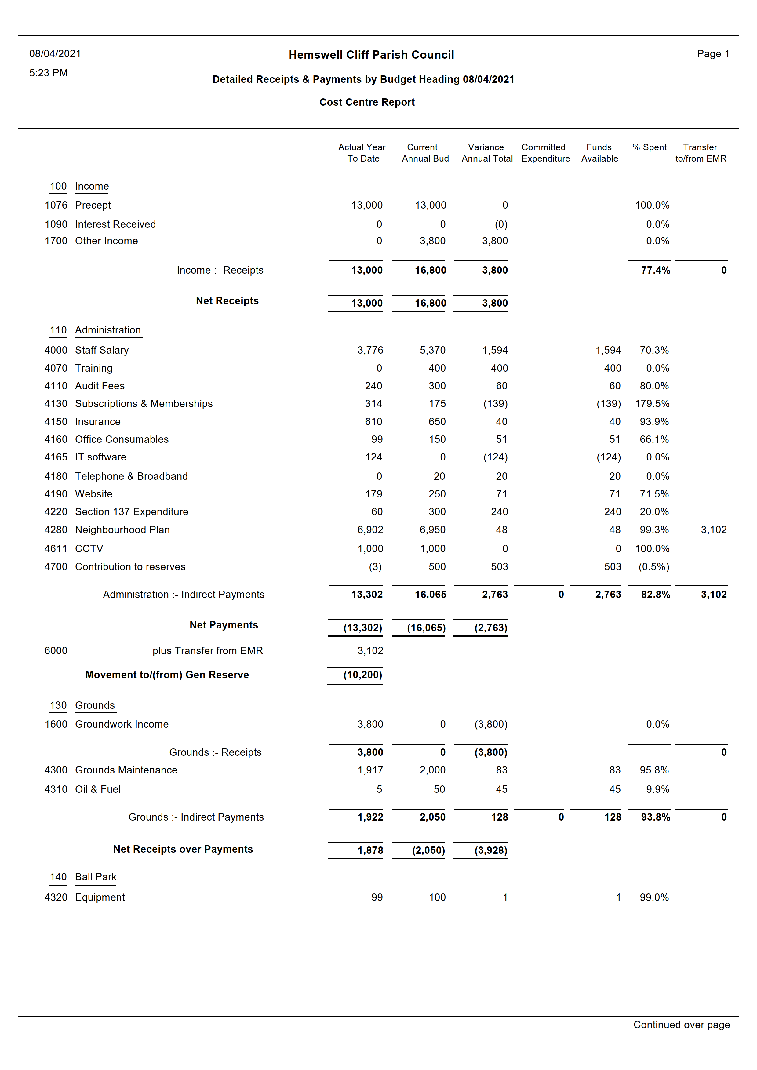 Detailed_Receipts___Payments_by_Budget_Heading_08_04_2021_1.png