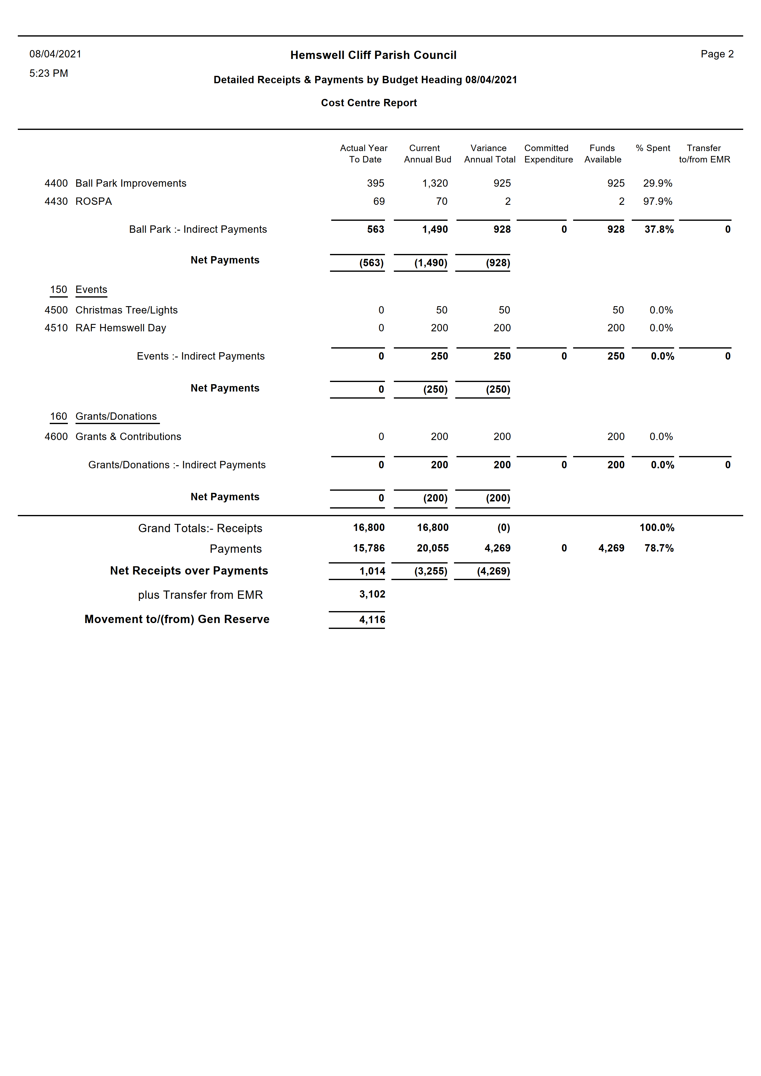 Detailed_Receipts___Payments_by_Budget_Heading_08_04_2021_2.png