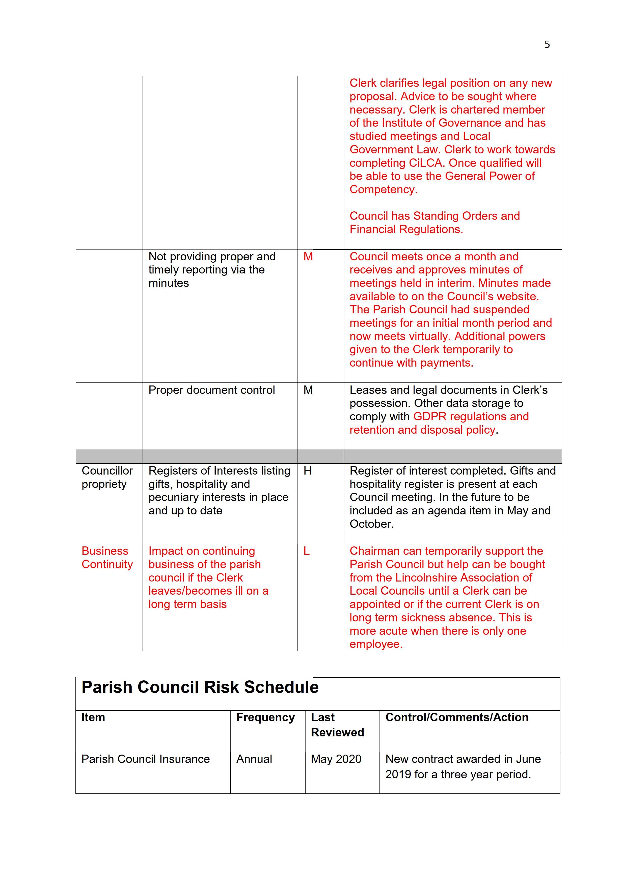 Item_17_2021HCPC.Risk_Management_5.png